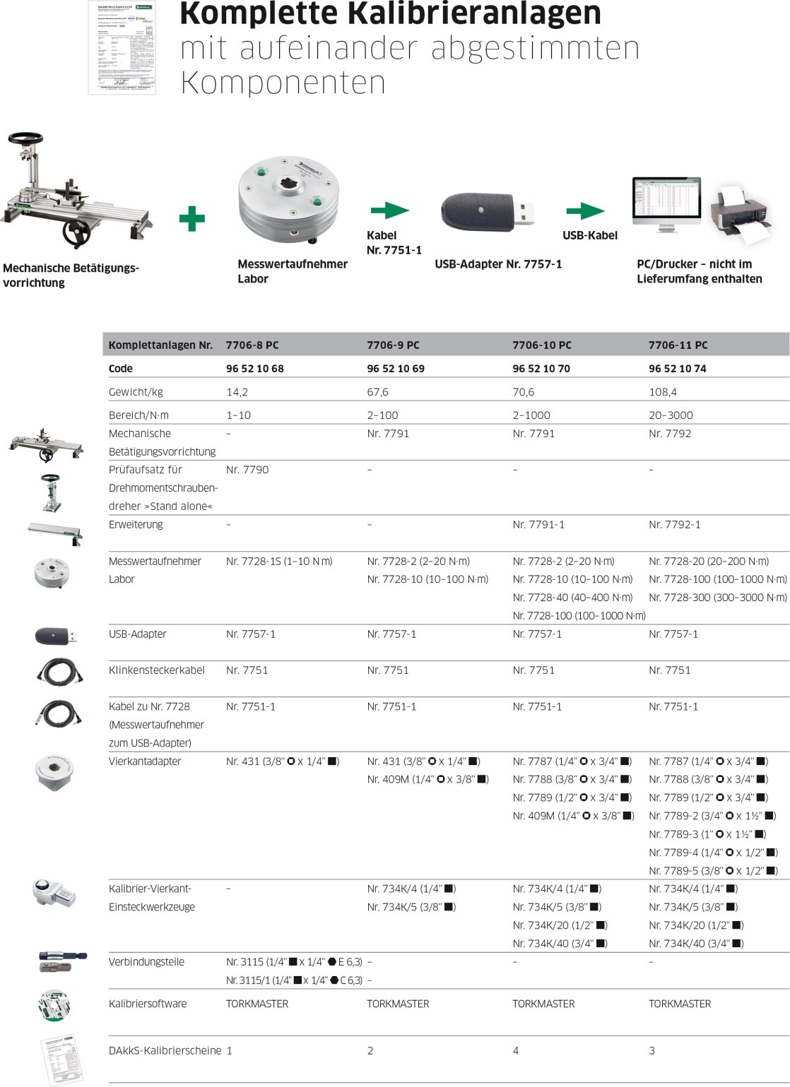 Stahlwille Complete calibration system