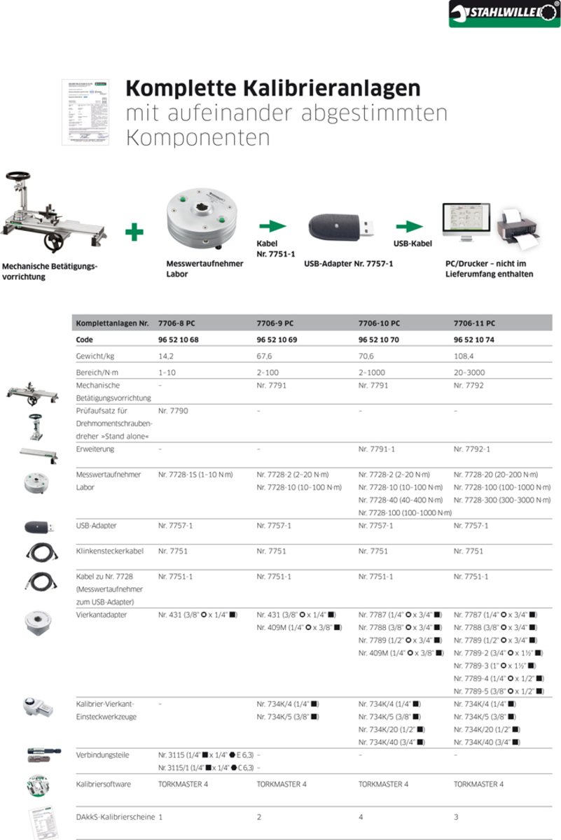 Stahlwille 7706-11PC Complete calibration system